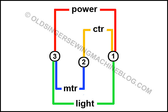 wiring diagram for vintage singers oldsingersewingmachineblog rh oldsingersewingmachineblog com
