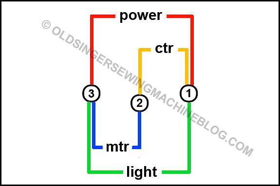 vintage wiring diagrams wiring diagram for vintage singers oldsingersewingmachineblog  wiring diagram for vintage singers